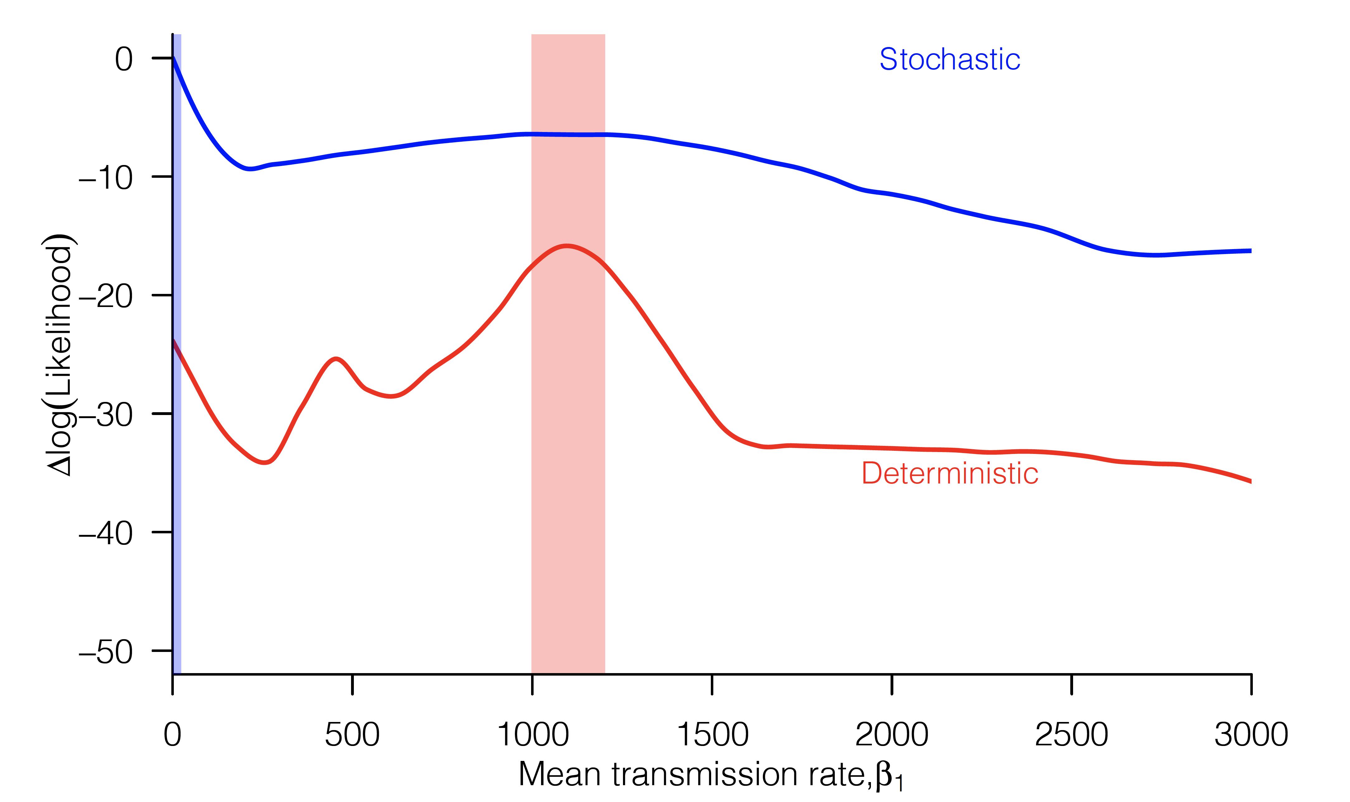 Magpantay et al. (2015; Parasitology)